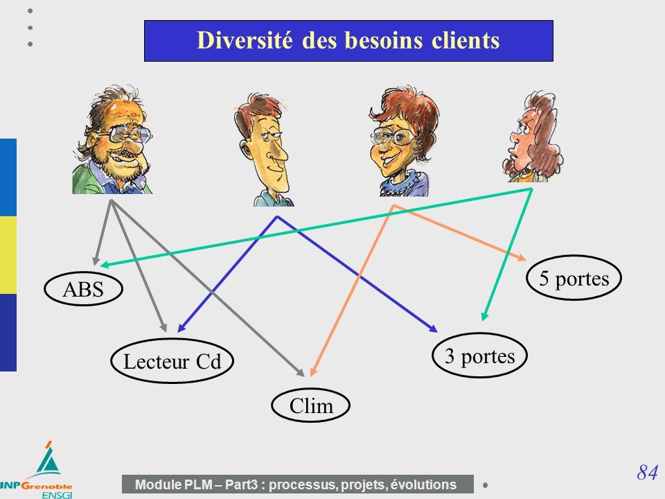 Diversité des besoins clients