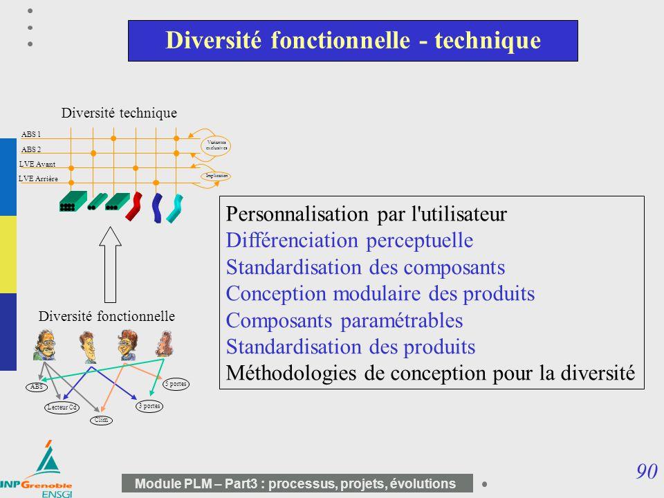 Diversité fonctionnelle - technique