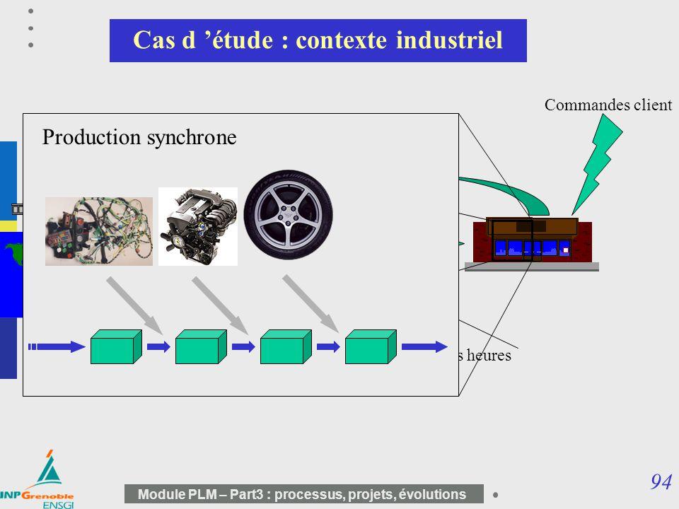 Cas d 'étude : contexte industriel