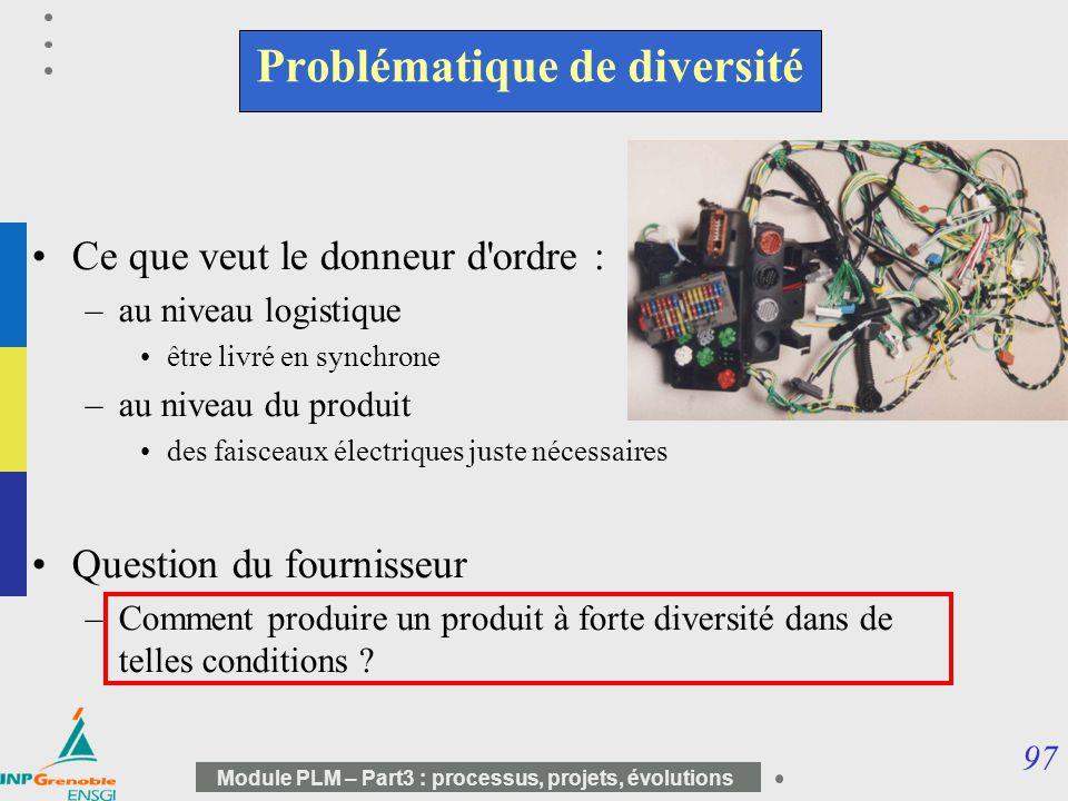 Problématique de diversité