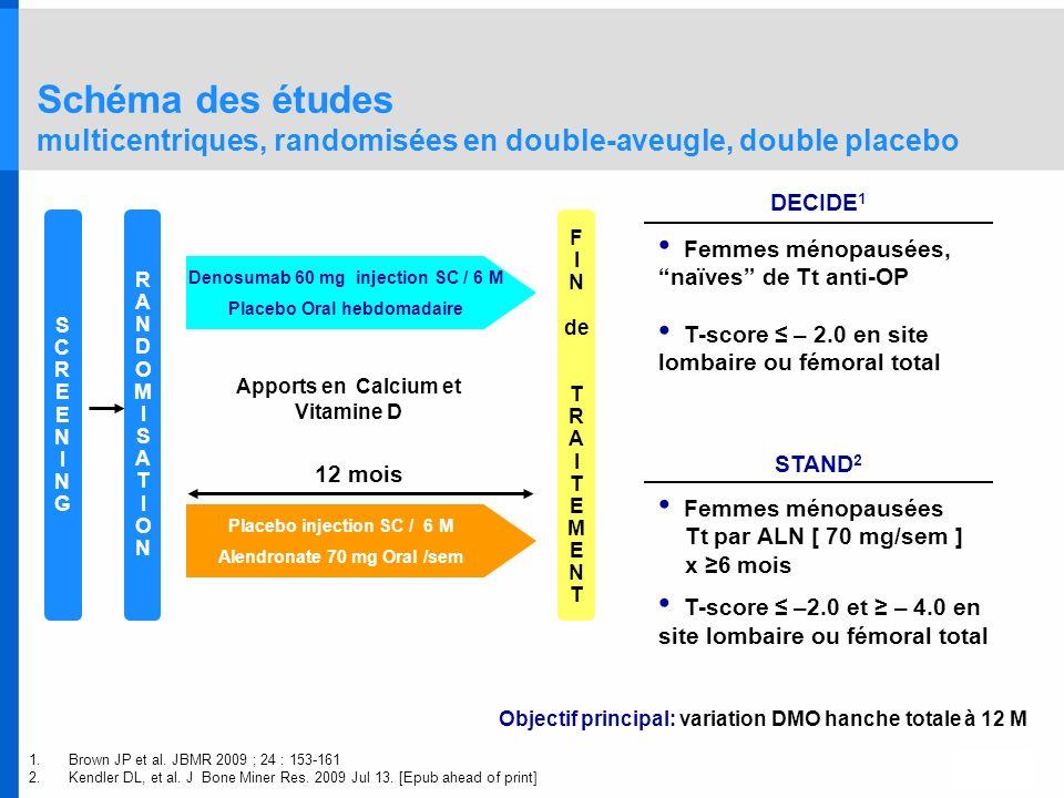 Schéma des études multicentriques, randomisées en double-aveugle, double placebo