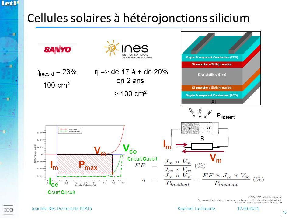 Cellules solaires à hétérojonctions silicium