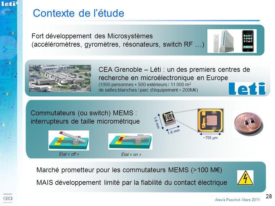 Contexte de l'étude Fort développement des Microsystèmes (accéléromètres, gyromètres, résonateurs, switch RF …)
