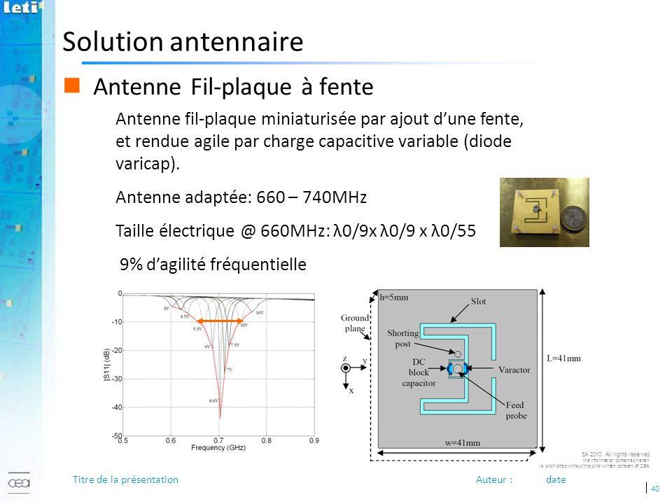 Solution antennaire Antenne Fil-plaque à fente