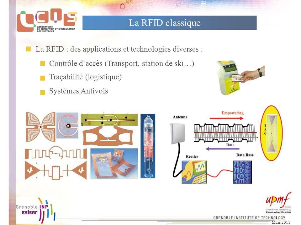 La RFID classique La RFID : des applications et technologies diverses : Contrôle d'accès (Transport, station de ski…)