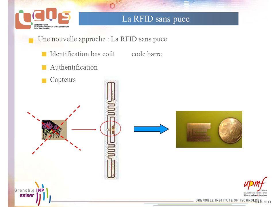 Une nouvelle approche : La RFID sans puce