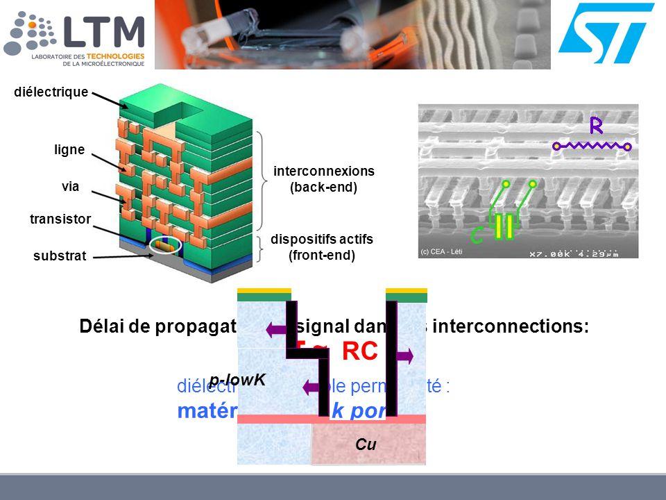 Délai de propagation du signal dans les interconnections: