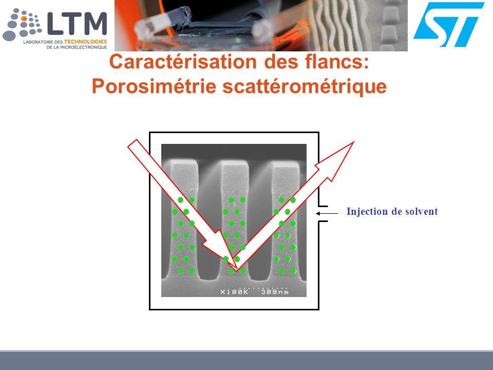 Caractérisation des flancs: Porosimétrie scattérométrique