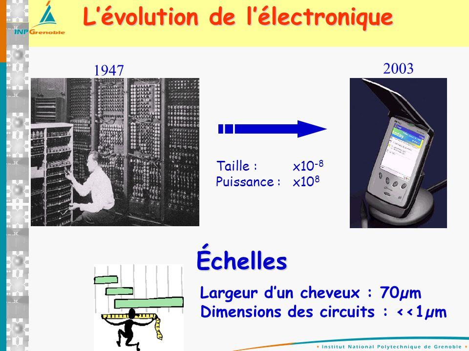 L'évolution de l'électronique