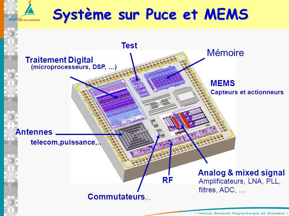 Système sur Puce et MEMS