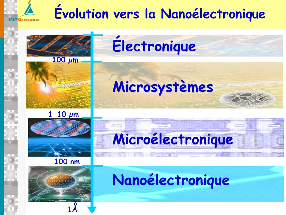 Électronique Microsystèmes Microélectronique Nanoélectronique
