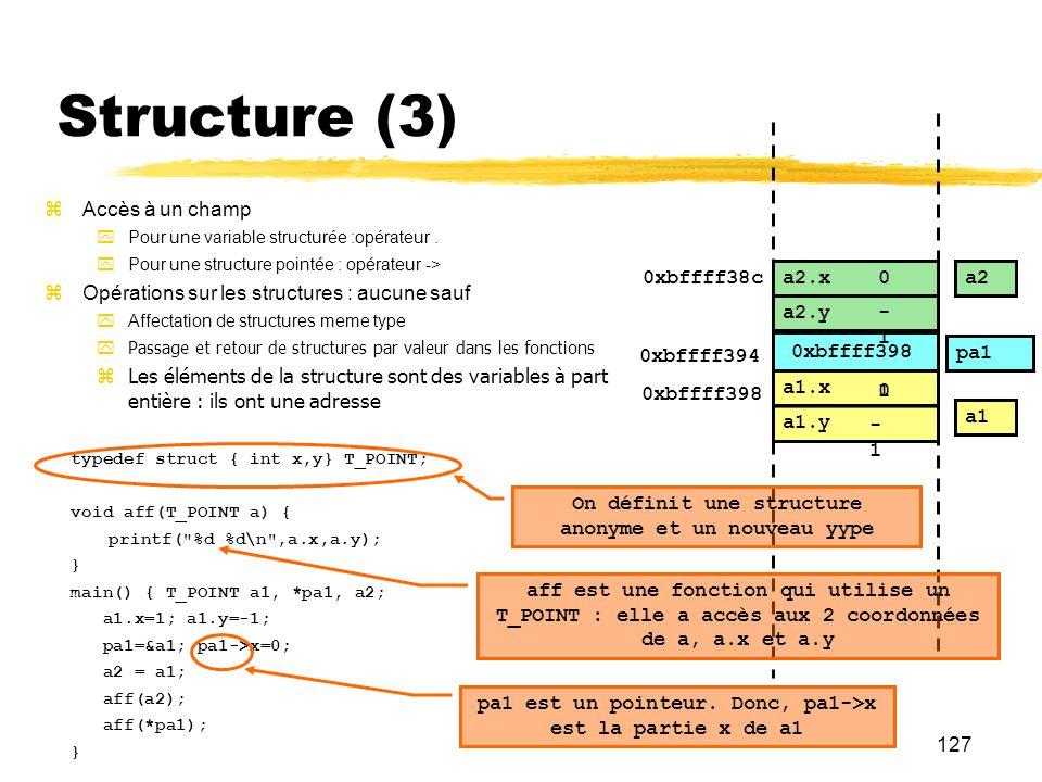 Structure (3) Accès à un champ