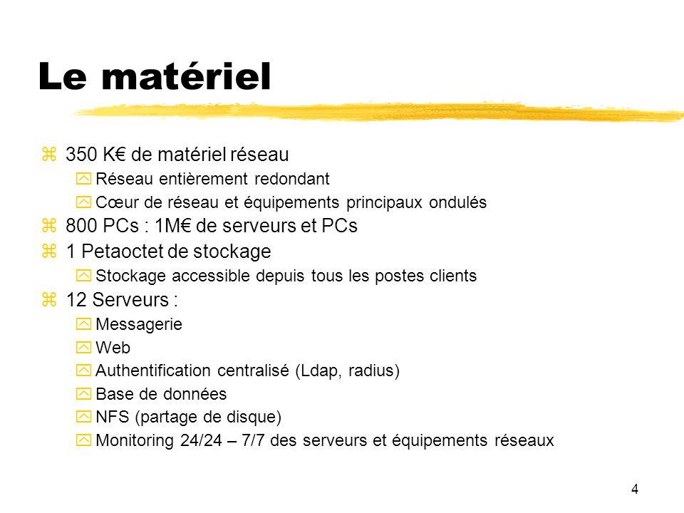 Le matériel 4 350 K€ de matériel réseau