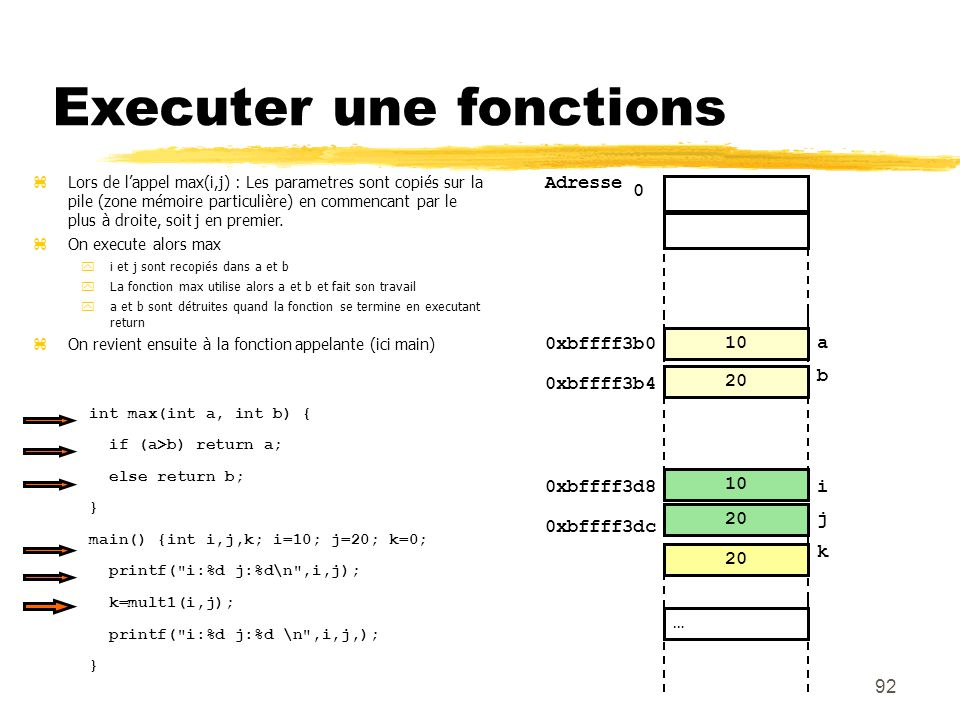 Executer une fonctions
