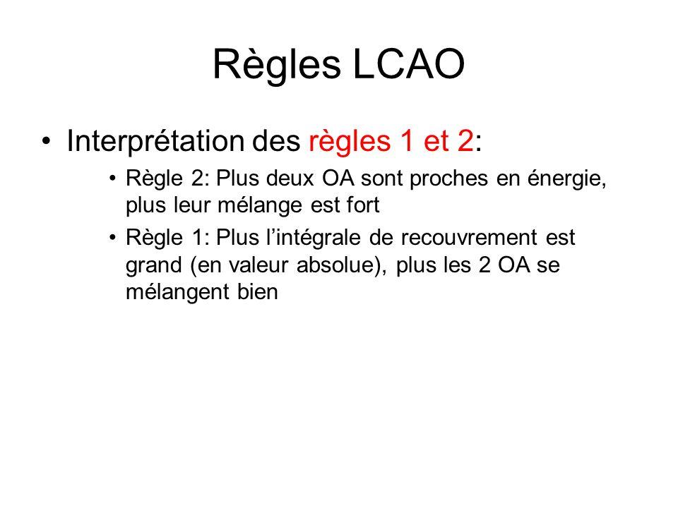 Règles LCAO Interprétation des règles 1 et 2: