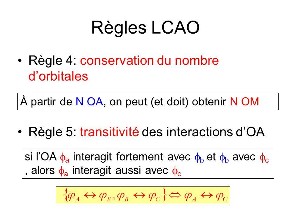 Règles LCAO Règle 4: conservation du nombre d'orbitales