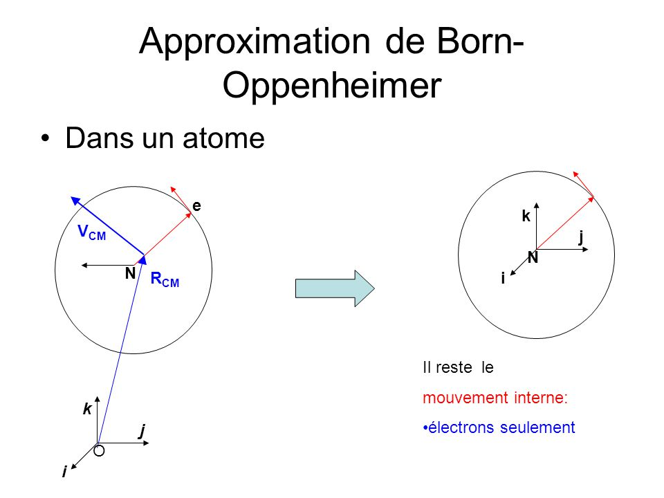 Approximation de Born-Oppenheimer