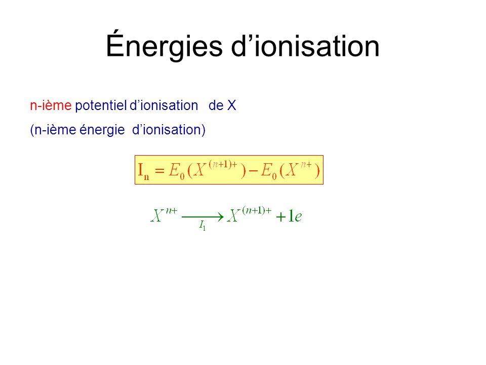 Énergies d'ionisation