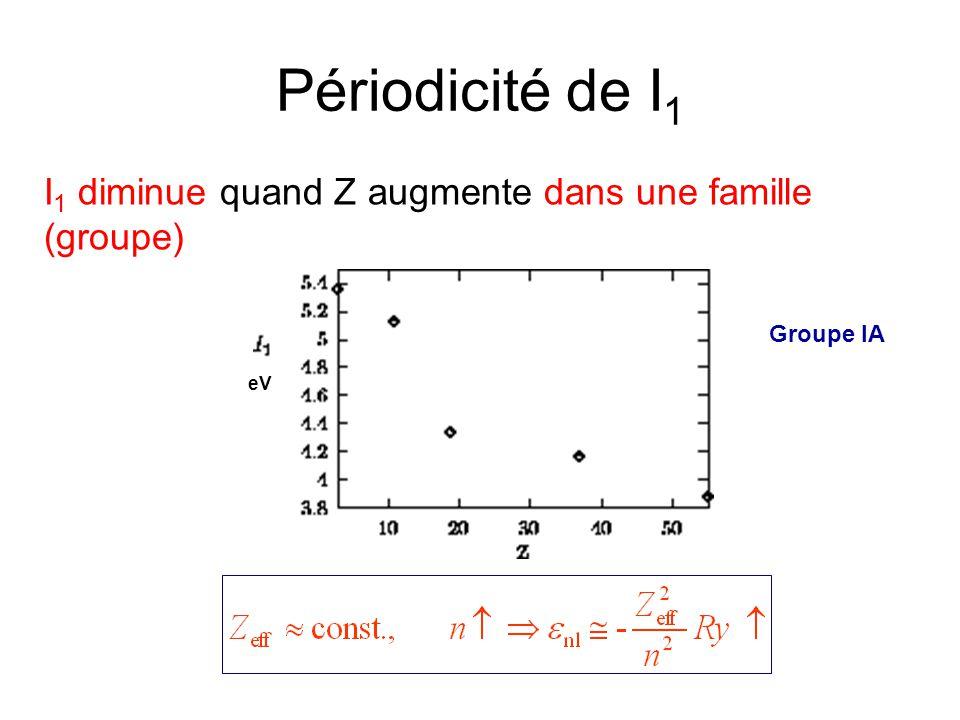 Périodicité de I1 I1 diminue quand Z augmente dans une famille (groupe) Groupe IA eV