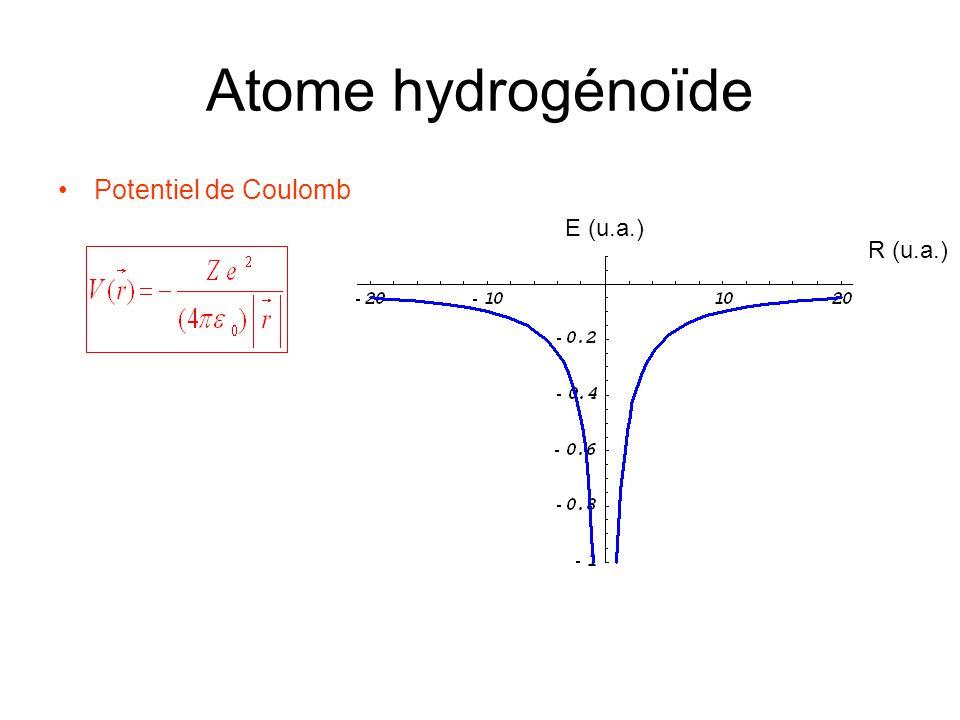 Atome hydrogénoïde Potentiel de Coulomb R (u.a.) E (u.a.)