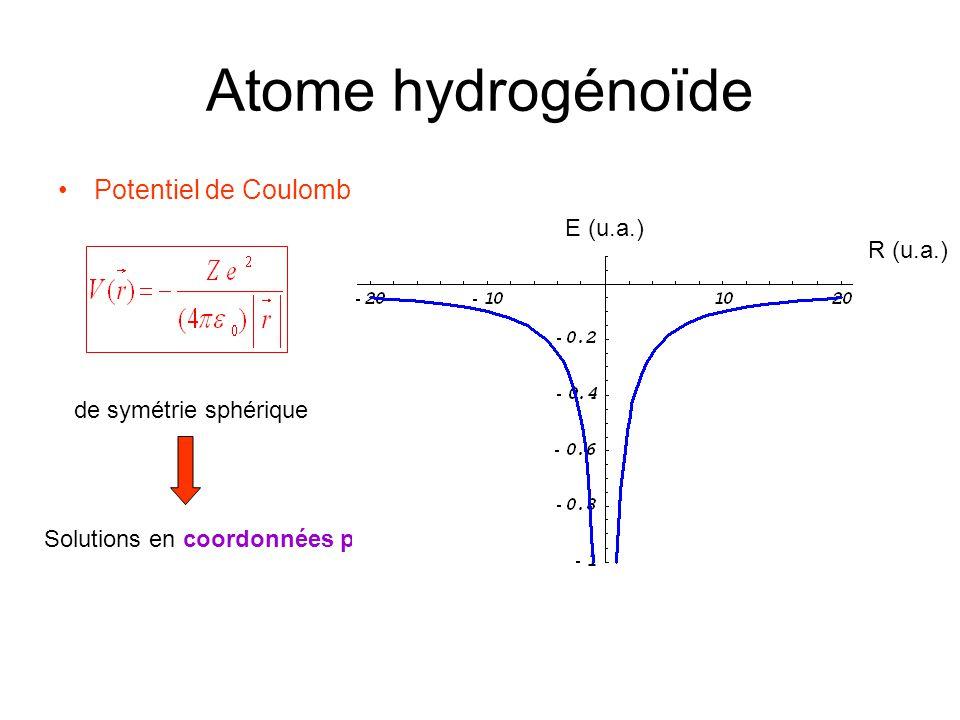 Atome hydrogénoïde Potentiel de Coulomb E (u.a.) R (u.a.)