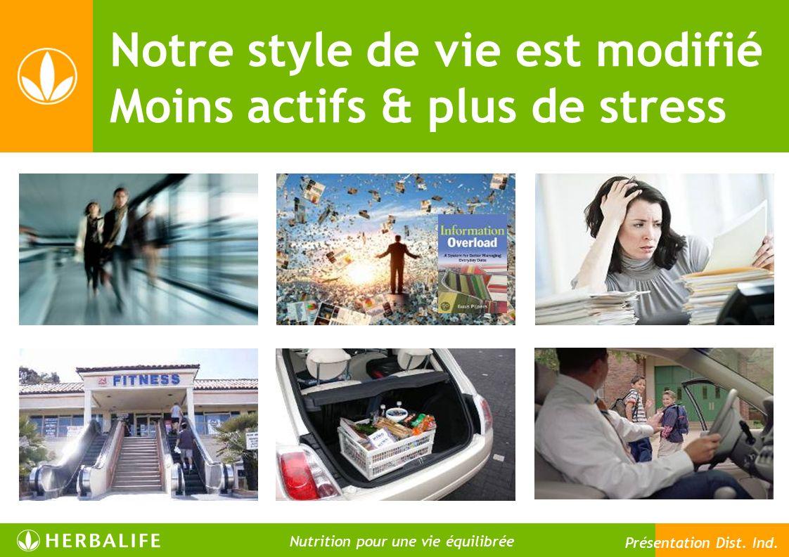 Notre style de vie est modifié Moins actifs & plus de stress