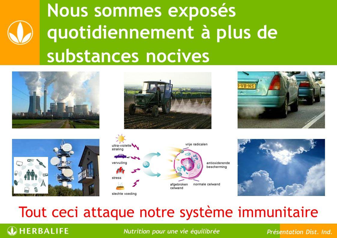 Tout ceci attaque notre système immunitaire