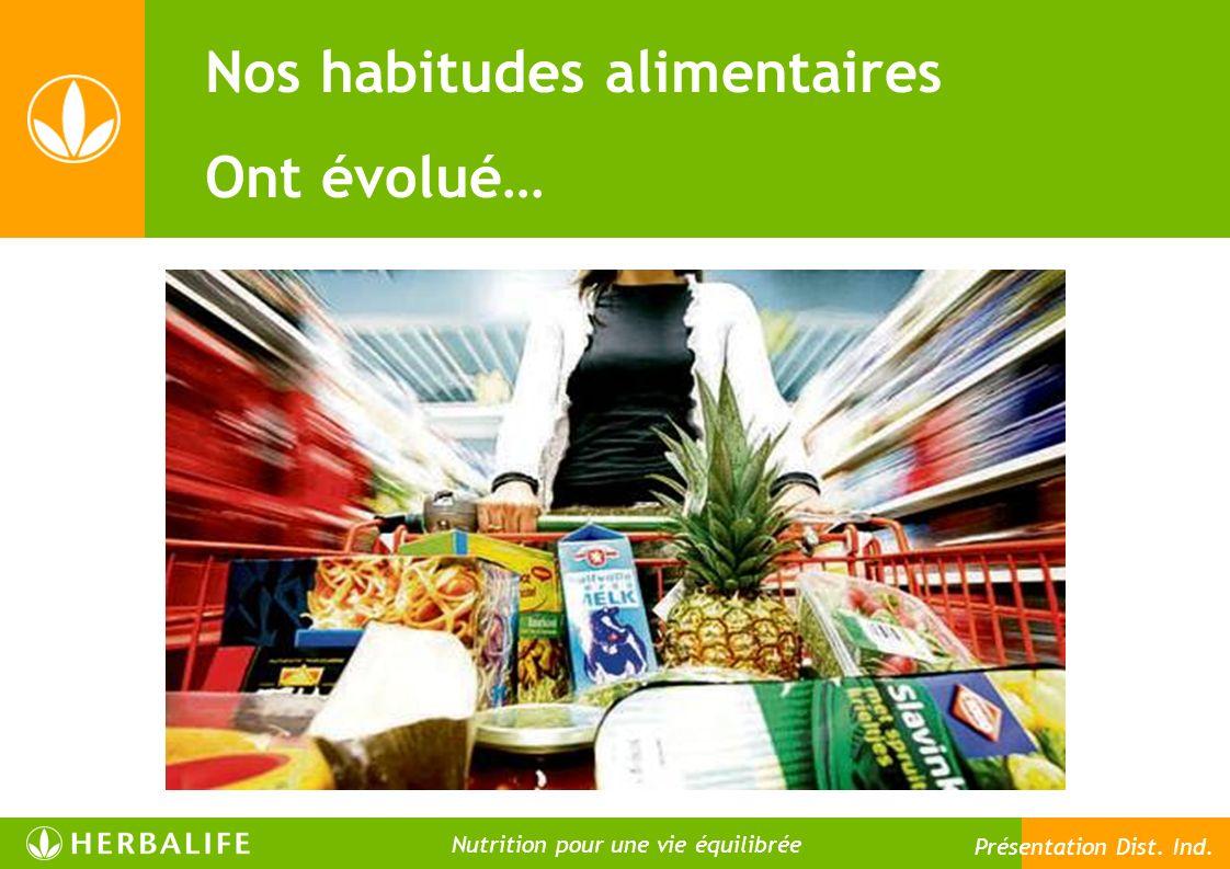 Nos habitudes alimentaires Ont évolué…