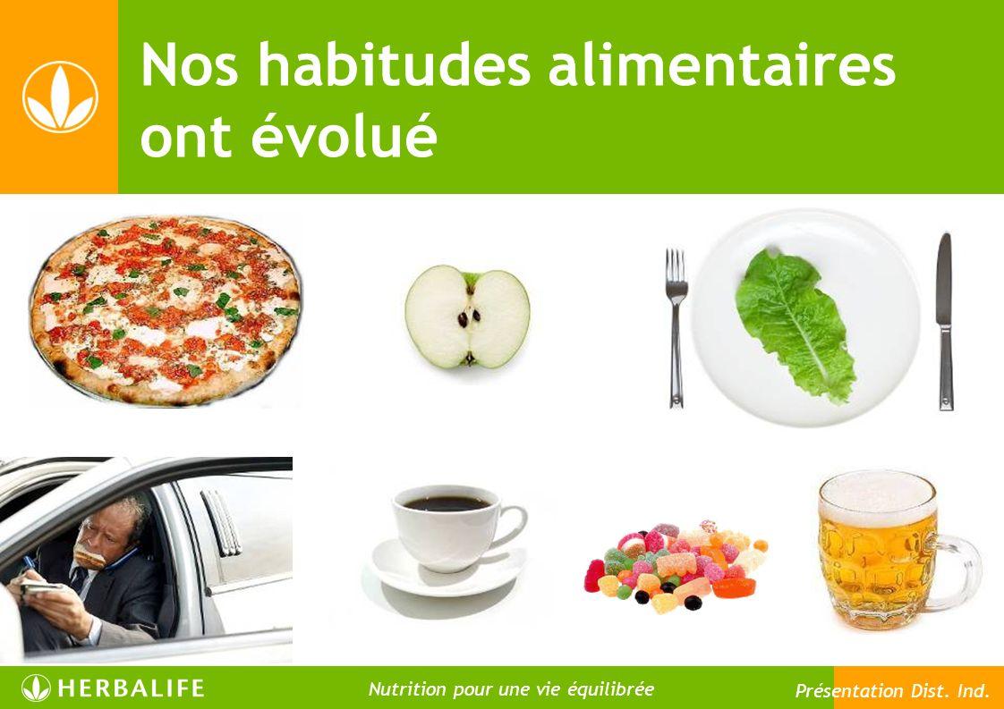 Nos habitudes alimentaires ont évolué