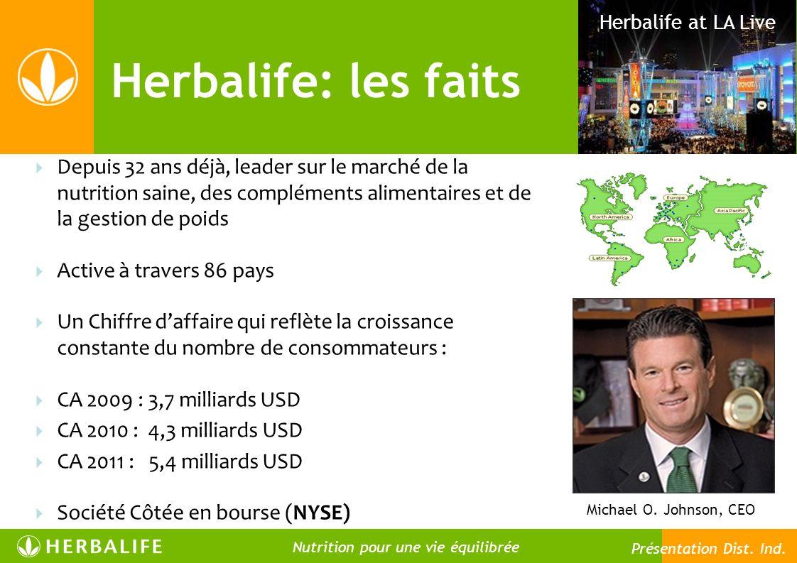 Herbalife at LA Live Herbalife: les faits.