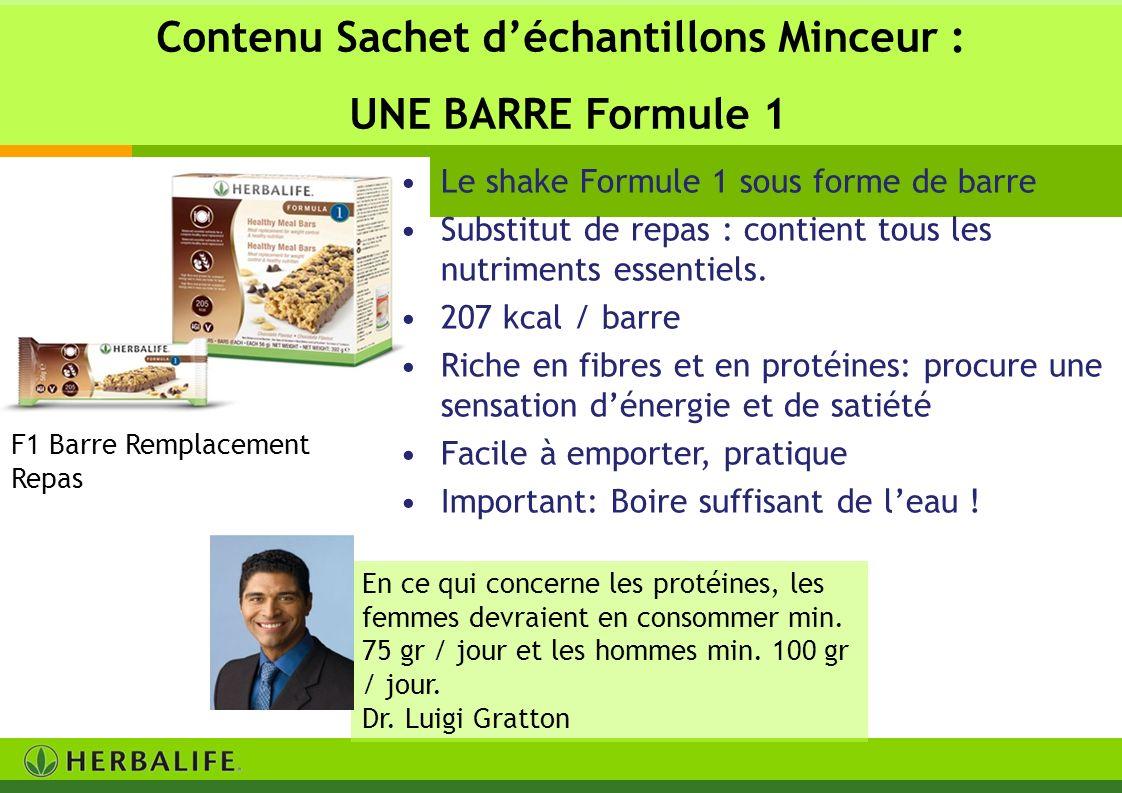 Contenu Sachet d'échantillons Minceur :