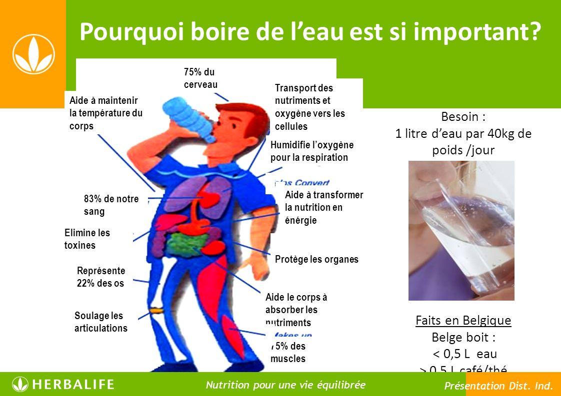 Pourquoi boire de l'eau est si important