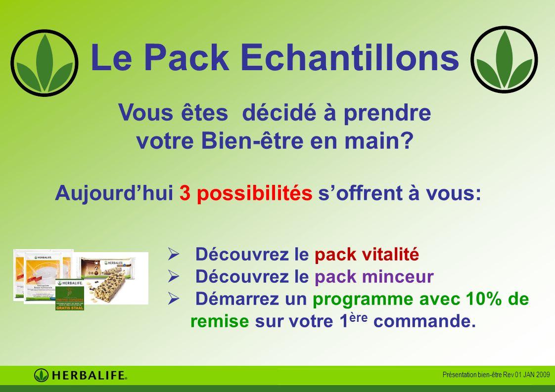 Le Pack Echantillons Vous êtes décidé à prendre votre Bien-être en main Aujourd'hui 3 possibilités s'offrent à vous: