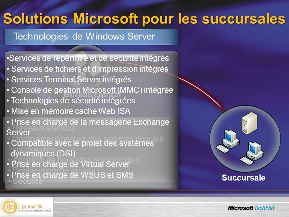 Solutions Microsoft pour les succursales