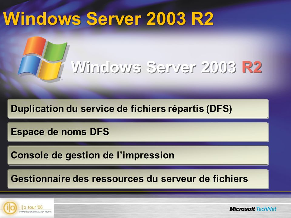 Windows Server 2003 R2 Windows Server 2003 R2