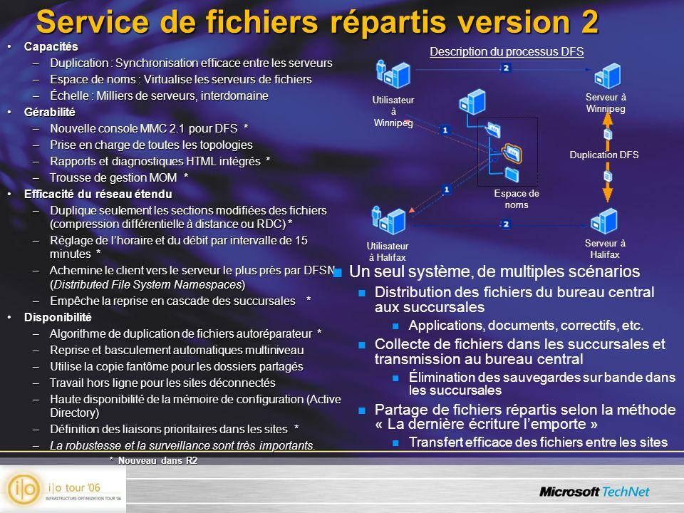Service de fichiers répartis version 2