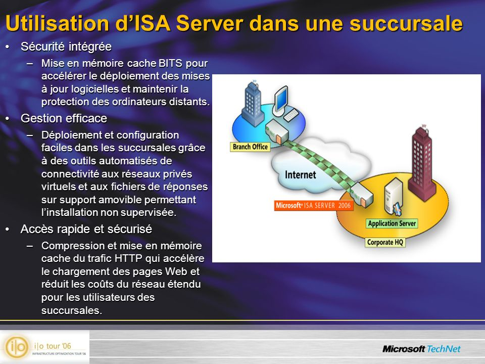 Utilisation d'ISA Server dans une succursale