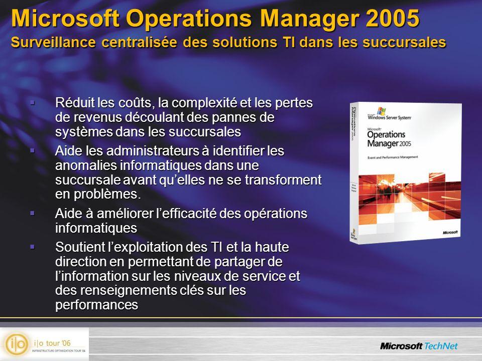3/25/2017 1:17 AM Microsoft Operations Manager 2005 Surveillance centralisée des solutions TI dans les succursales.