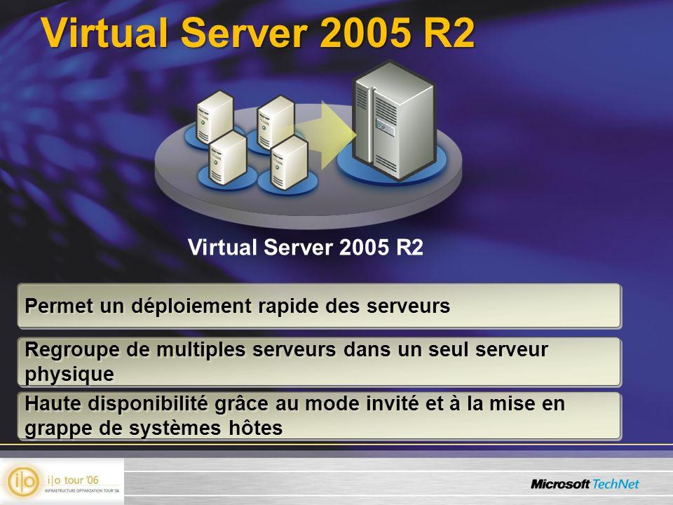 Virtual Server 2005 R2 Virtual Server 2005 R2