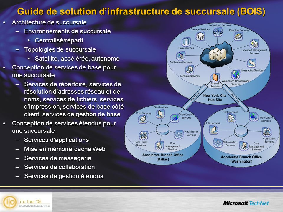 Guide de solution d'infrastructure de succursale (BOIS)