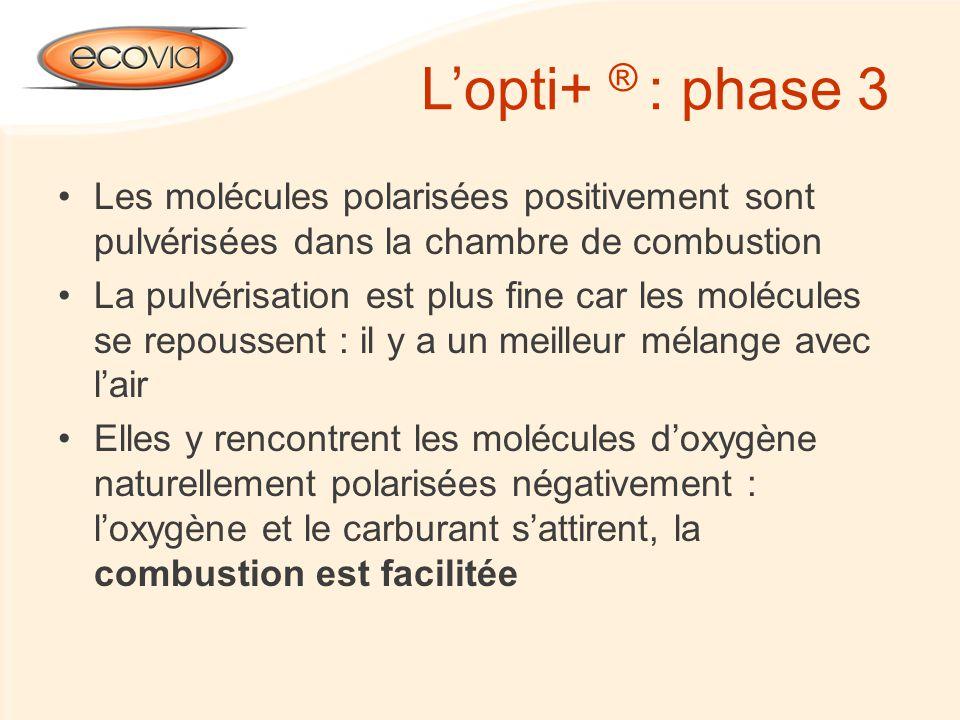 L'opti+ ® : phase 3 Les molécules polarisées positivement sont pulvérisées dans la chambre de combustion.