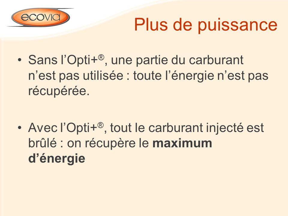 Plus de puissance Sans l'Opti+®, une partie du carburant n'est pas utilisée : toute l'énergie n'est pas récupérée.