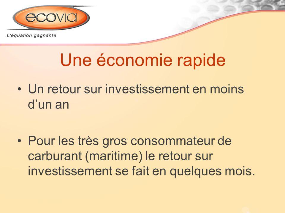 Une économie rapide Un retour sur investissement en moins d'un an