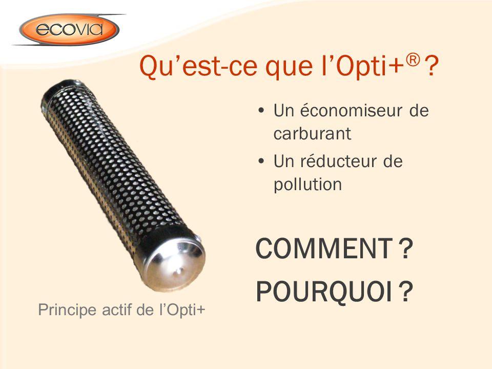 Qu'est-ce que l'Opti+®