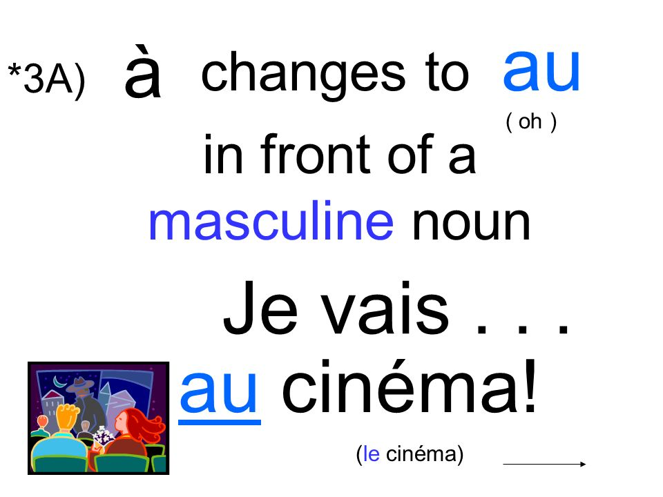 à Je vais . . . au cinéma! changes to au in front of a masculine noun