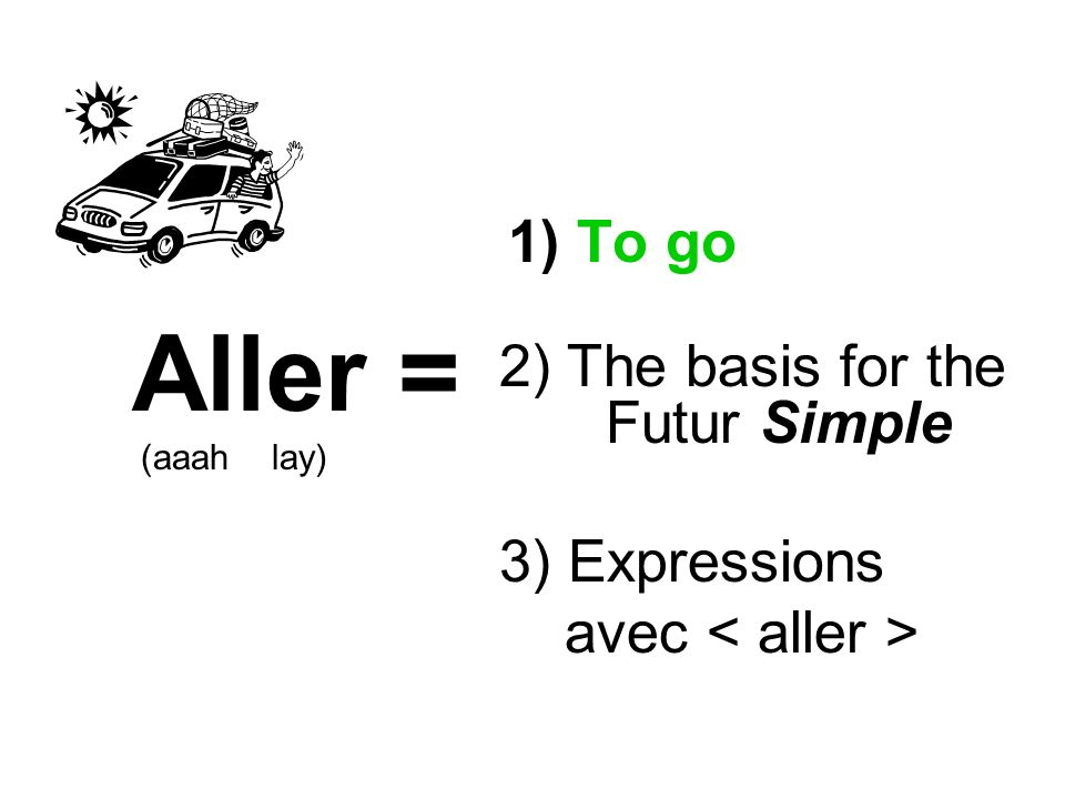 Aller = 1) To go 2) The basis for the Futur Simple 3) Expressions