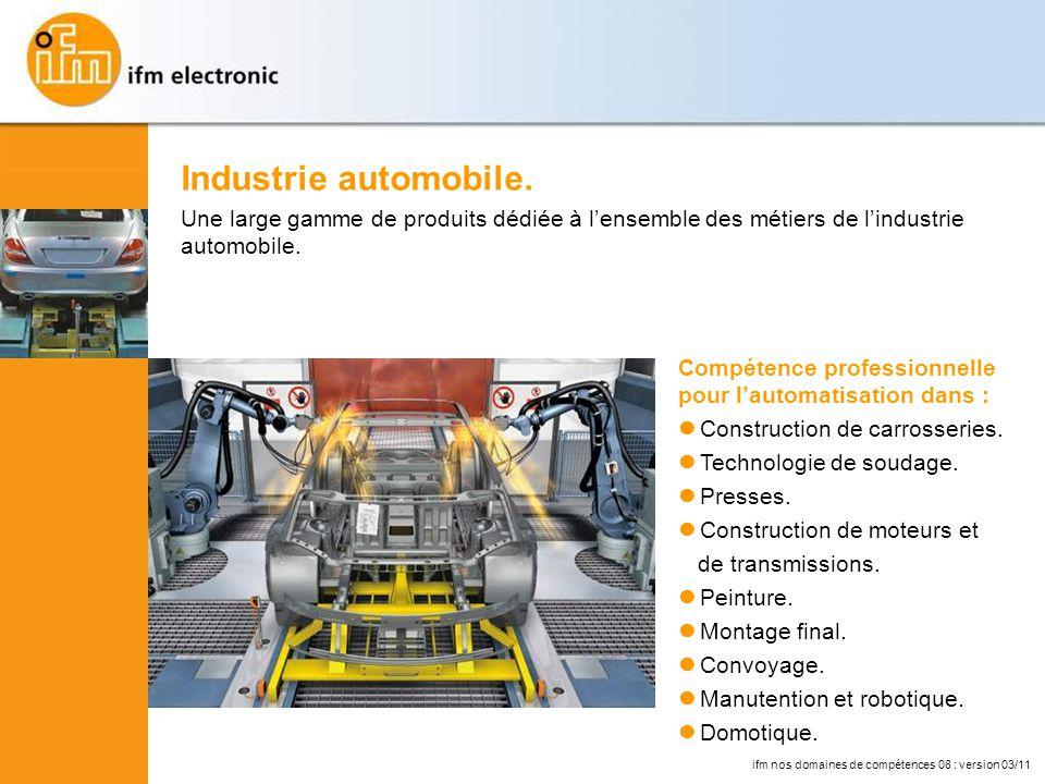 Industrie automobile. Une large gamme de produits dédiée à l'ensemble des métiers de l'industrie automobile.