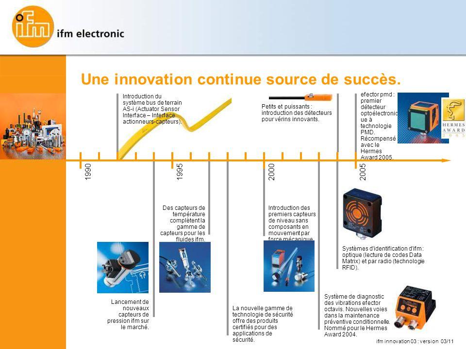 Une innovation continue source de succès.
