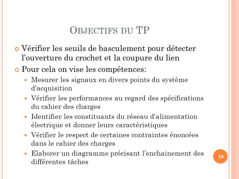 Objectifs du TP Vérifier les seuils de basculement pour détecter l'ouverture du crochet et la coupure du lien.