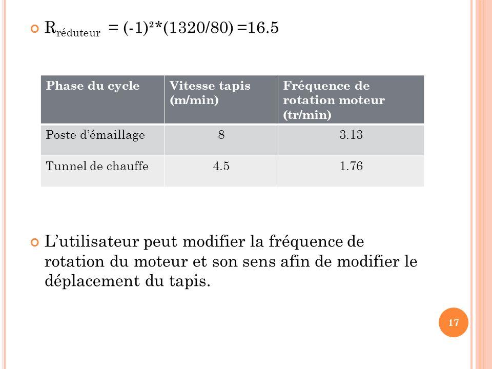 Rréduteur = (-1)²*(1320/80) =16.5